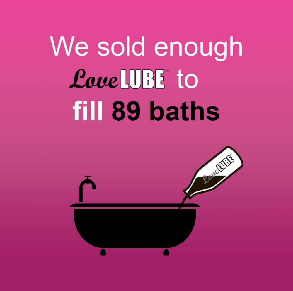 love lube lubricant filling bath.