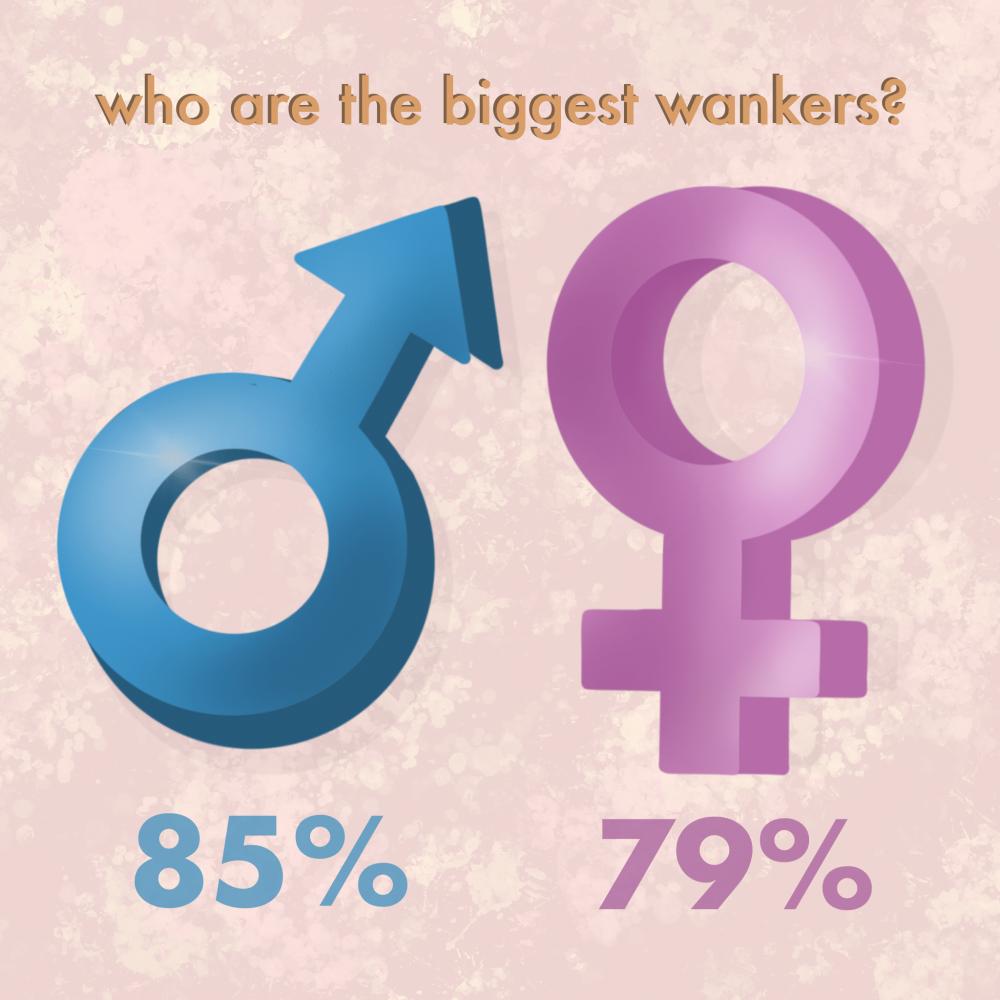 biggest wankers